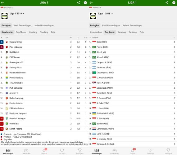 Aplikasi Live Score Terbaik FlashScore Indonesia 5