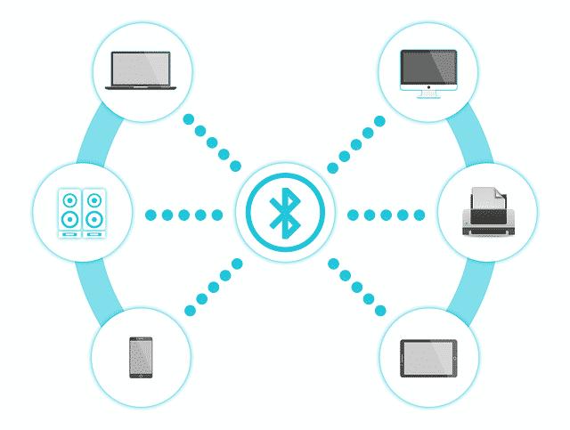 Cara mengirim file lewat bluetooth di laptop windows 10